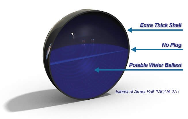 Armor Ball™ AQUA 275 Wind Resistant Floating Cover